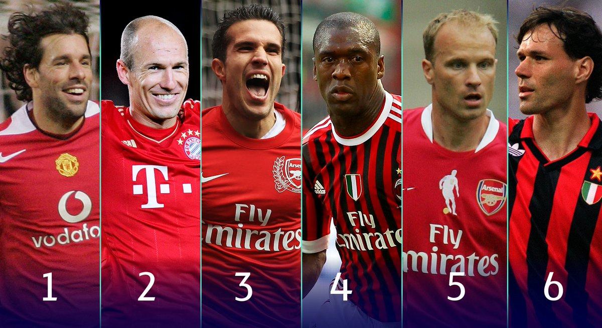 ¿Cuál es tu jugador 🇳🇱 holandés favorito? 🤔  #UCL