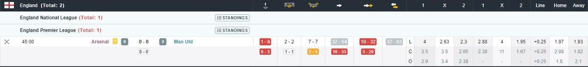 Quarter finals euro 2021 bettingadvice poyet next chelsea manager betting