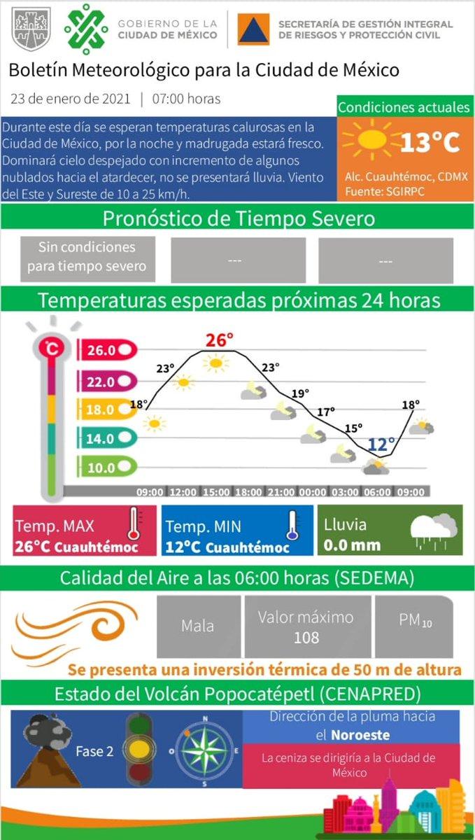 ¡Buen día! Este #sábado se esperan #temperaturas calurosas durante el día, por la noche el ambiente será #fresco. Dominará el cielo #despejado; sin condiciones para #lluvia.  #Temperatura máxima:26°C. #Temperatura mínima: 12°C #PronósticoDelTiempo #LaPrevenciónEsNuestraFuerza