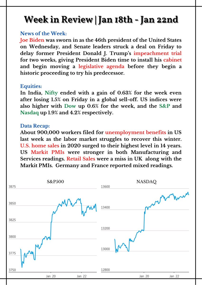 #WeekInReview A pretty boring one by all accounts. Lots of expectations on the big #Libor transition news expected on Monday with @federalreserve following on Wednesday.  @POTUS off to a strong start at the new job. Let's see if he can surprise markets like his predecessor.