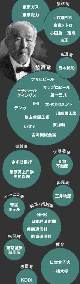 渋沢栄一の記事読んでたんだけど、銀行作って、鉄道作って、電力会社作って、電信ひいて、ビール工場つくって、ホテル作って.......リアルシムシティ楽しかったろうな...😂