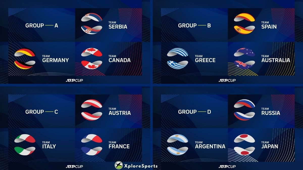 🏆 2021 #ATPCup Groups - Feb 1-5❗️ Can champions #Serbia defend their title⁉🤔 🎾 Follow Daily ATPCup 2021 updates❗️   #Tennis #ATP #Federer #Nadal #Djokovic #ATPTour #AO2021 #AusOpen