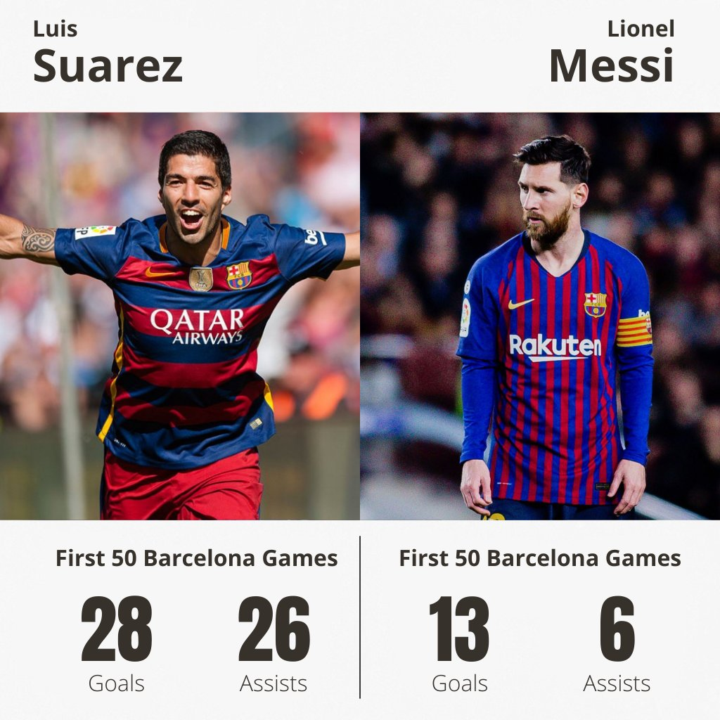 Luis Suarez at Barcelona was unbelievable 🔥  @ESPNFC won't show you this