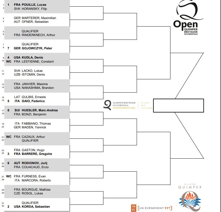 ATP Challenger Tour 100 - Quimper MD:  #atptour #ATP #ATPChallenger #tennis