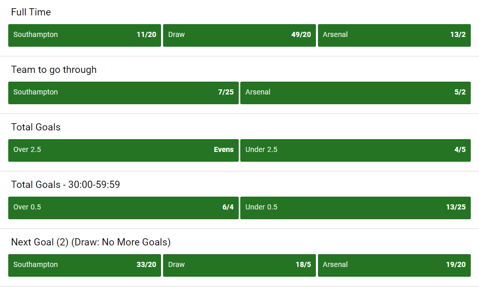Southampton lead Arsenal 1-0 at half-time in the FA Cup fourth round ⚽️  Can the current cup holders get back into it in the second half? 👀  🔗All In-Play markets:  🔞   #SOUARS | #FACup