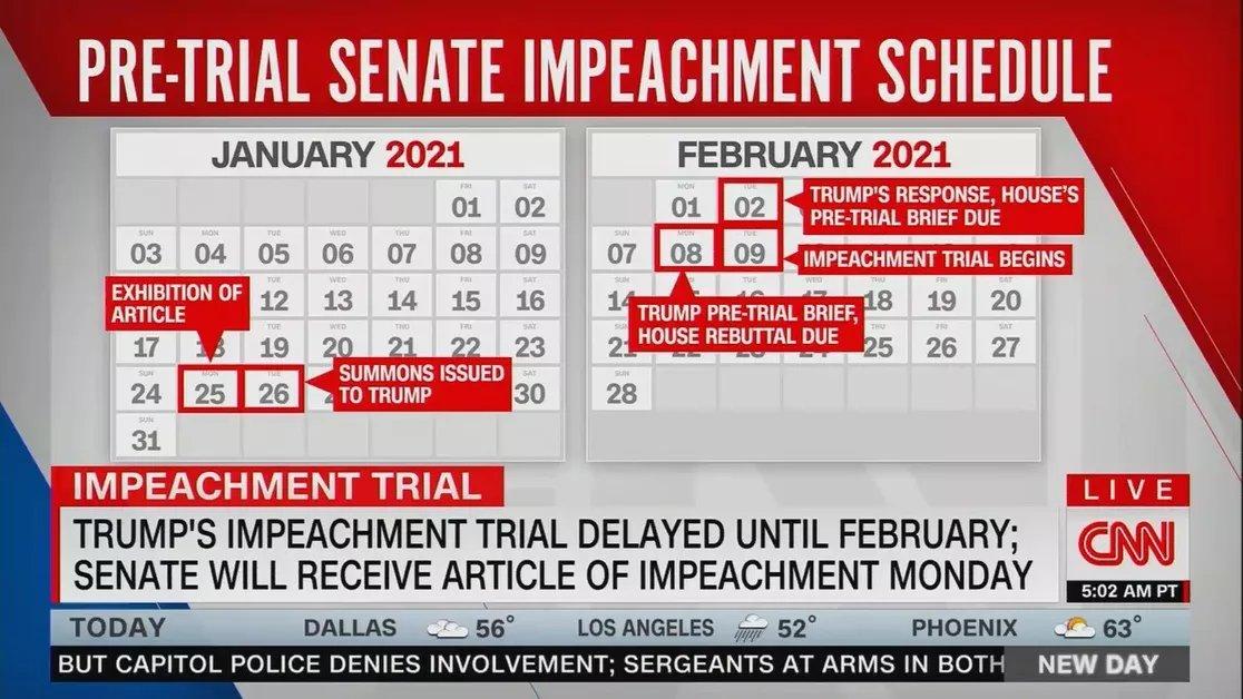 Impeachment II trial begins week of Feb. 8  #axiosam  😷🌊 #SaturdayMotivation #SaturdayVibes #LGBTQ 🏳️🌈 #NOH8 #Resistance #FBR #tweetuk #weekdayuk #Motivation #WorldsSpotlight