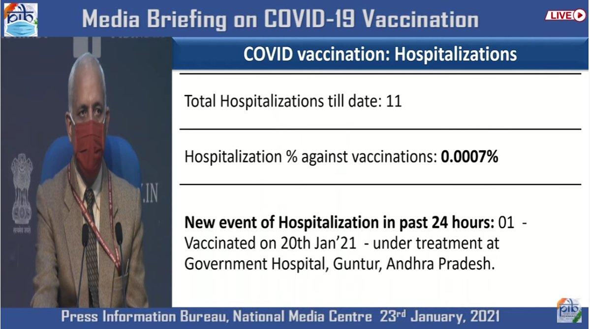 #IndiaFightsCorona:  📍COVID Vaccine: Hospitalizations  ➡️Total Hospitalizations till date: 11   ➡️Hospitalization % against vaccinations: 0.0007%  ➡️01 vaccinated on 20th Jan, 2021 under treatment at Government Hospital, Guntur, Andhra Pradesh   #We4Vaccine #Unite2FightCorona