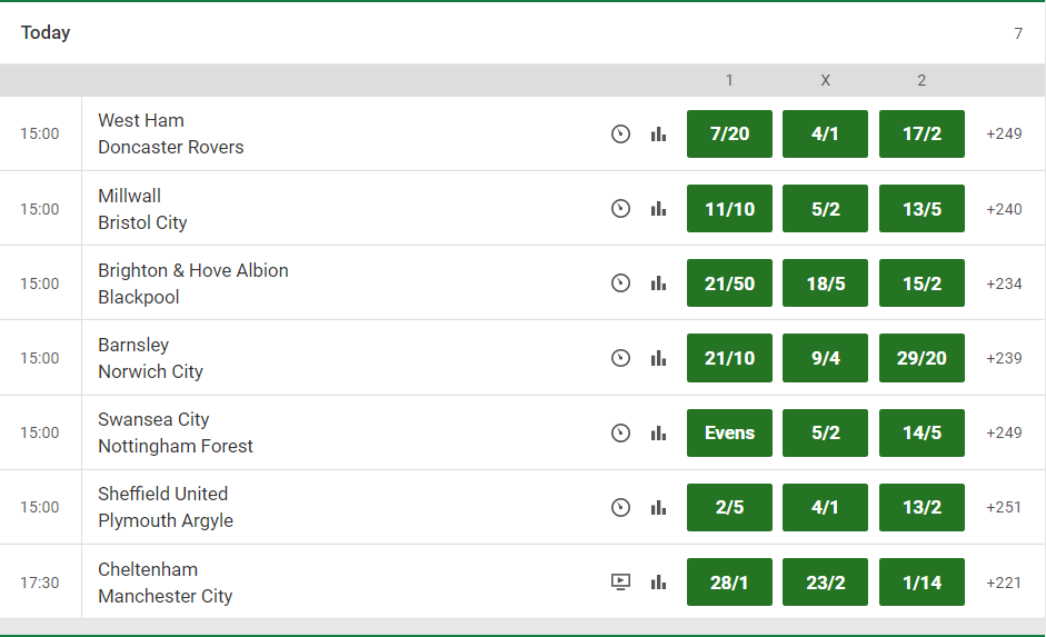 Still lots of action to come this afternoon in the FA Cup 🏆  Will we see any upsets today? 🤔  All markets:  🔞  #FACup