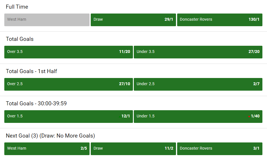 West Ham lead Doncaster 2-0 at the London Stadium ⚽️  Surely no way back for the League One side?  All In-Play markets:   #WHUDON | #FACup