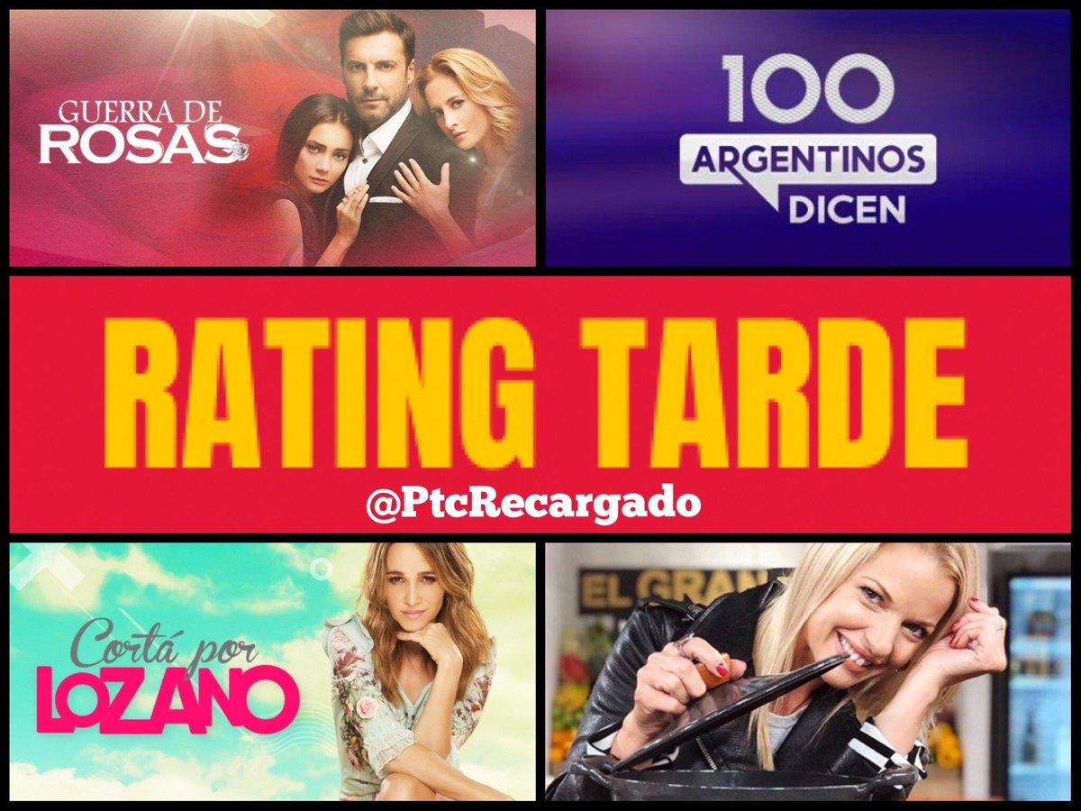 #Rating 📊Viernes  Los 5 más vistos de la Tarde  #Elif 👧🏻8.7 #AlasRotas 👳♀️8.3 #Floricienta 🌸7.5 #GuerraDeRosas 🌹 7.3 #100ArgentinosDicen 💯 6.9