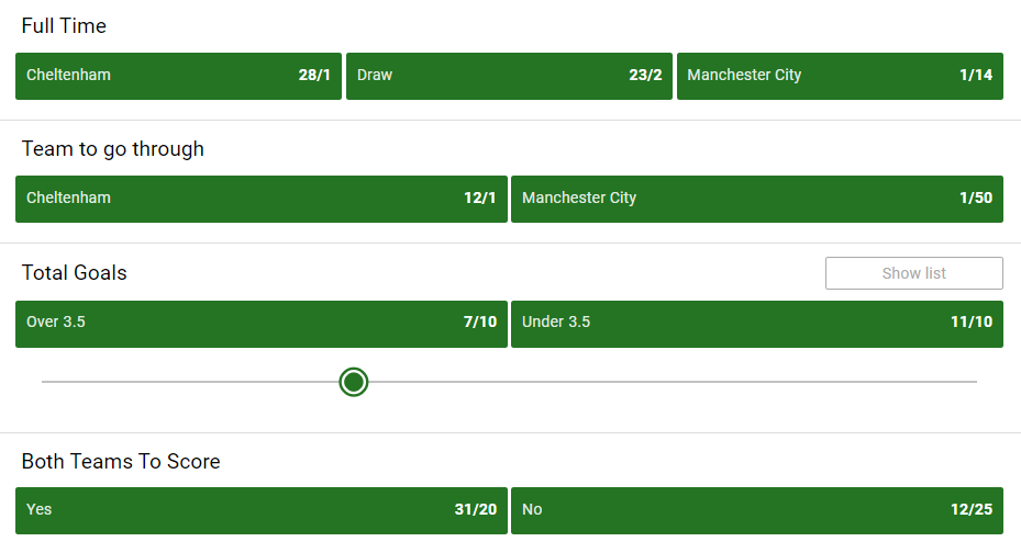 Manchester City travel to Cheltenham in the last FA Cup tie of the day 🕠  The League Two side are 28/1 to course an upset 👀  All markets:  🔞  #CHEMCI | #FACup