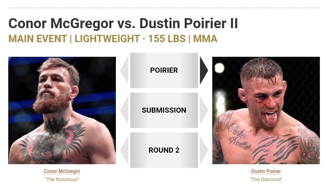 #UFC257 Confiamos en Poirier