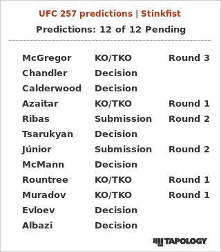 Here are my absolutely stupendous predictions for tonight. #UFC257 #UFCFightIsland #UFCFightIsland9 #MMATwitter