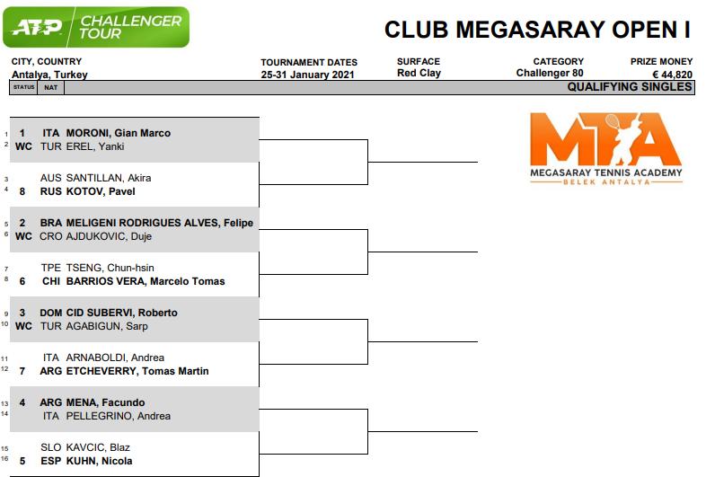 ATP Challenger Tour 80 - Antalya QD:  #atptour #ATP #ATPChallenger #tennis