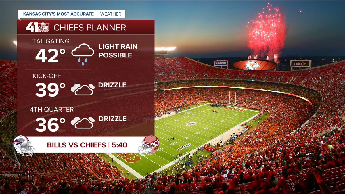Alright #Chiefskingdom this is it! Only one game stands between us & the Super Bowl! After a morning rain shower, more light rain/drizzle is possible all day. Temperatures will be near 40 at kick-off staying in the 30s for the rest of the evening. #mowx #kswx #kcwx #runitback