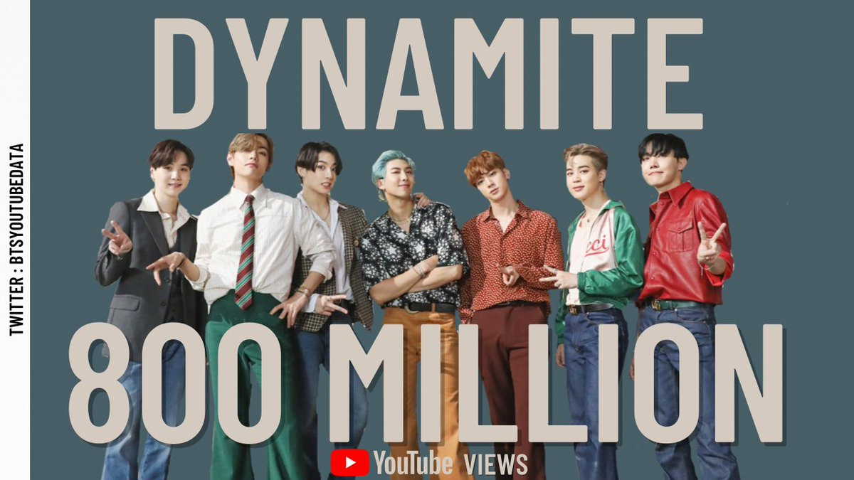 Dynamite by @BTS_twt becomes the fastest music video by a Korean group to hit 800M views on YouTube (in 155 days) #Dynamite800M 🎊