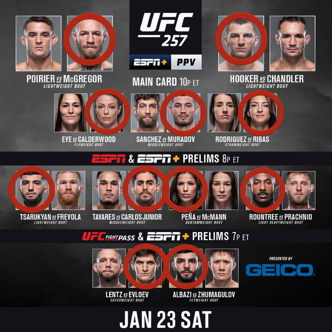 Official #UFC257 predictions 🙏 Enjoy the scraps everybody!