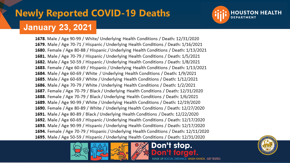 **73 cases identified as duplicates were removed from the total count. Keep doing the small things: #MaskUp, #SocialDistance, #WashHands and #GetTested to crush COVID-19. #DontStopDontForget (2/2)