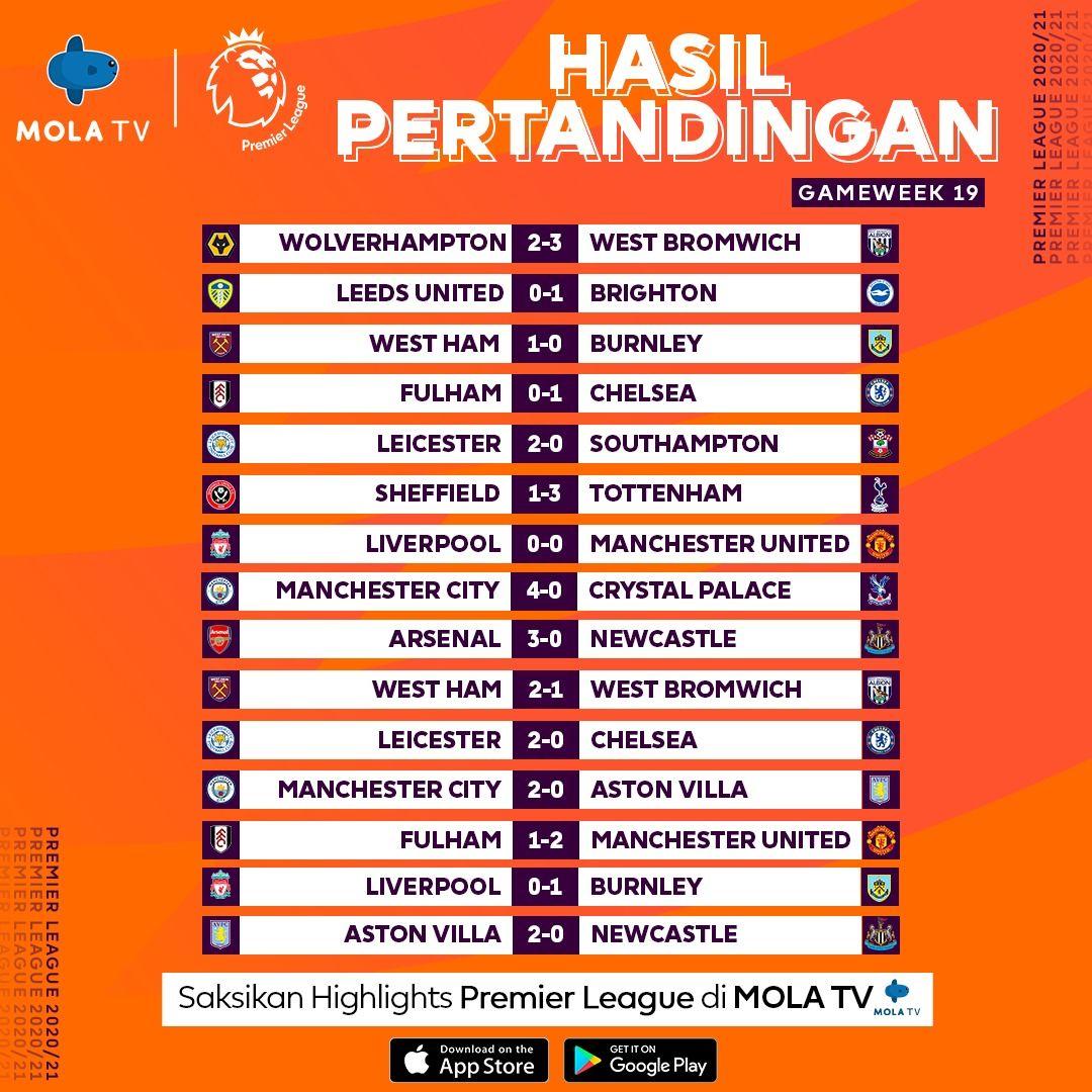 #PL Matchweek 19 Results #PremierLeague  via @my_supersoccer