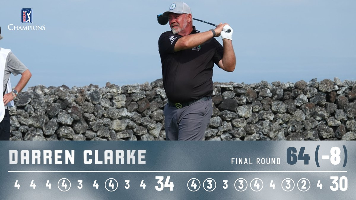 @DarrenClarke60 @MEC_golf 6️⃣ birdies on his back 9️⃣.   What a finish for @DarrenClarke60. 💪
