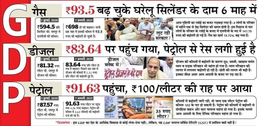 मोदी जी ने 'GDP' यानी गैस-डीज़ल-पेट्रोल के दामों में ज़बरदस्त विकास कर दिखाया है!  जनता महँगाई से त्रस्त, मोदी सरकार टैक्स वसूली में मस्त।