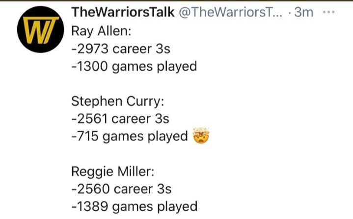 @warriors In just 715 games played! 💪💦💦  Thanks @TheWarriorsTalk for the stats 🤯 #DubNation #Greatness for both @ReggieMillerTNT @StephenCurry30