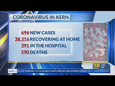 Bakersfield #Kern County Public Health reports 3 new COVID-19 deaths, 696 cases by KGET #News 54 minutes ago 22 seconds 20 views - Watch Video HERE >
