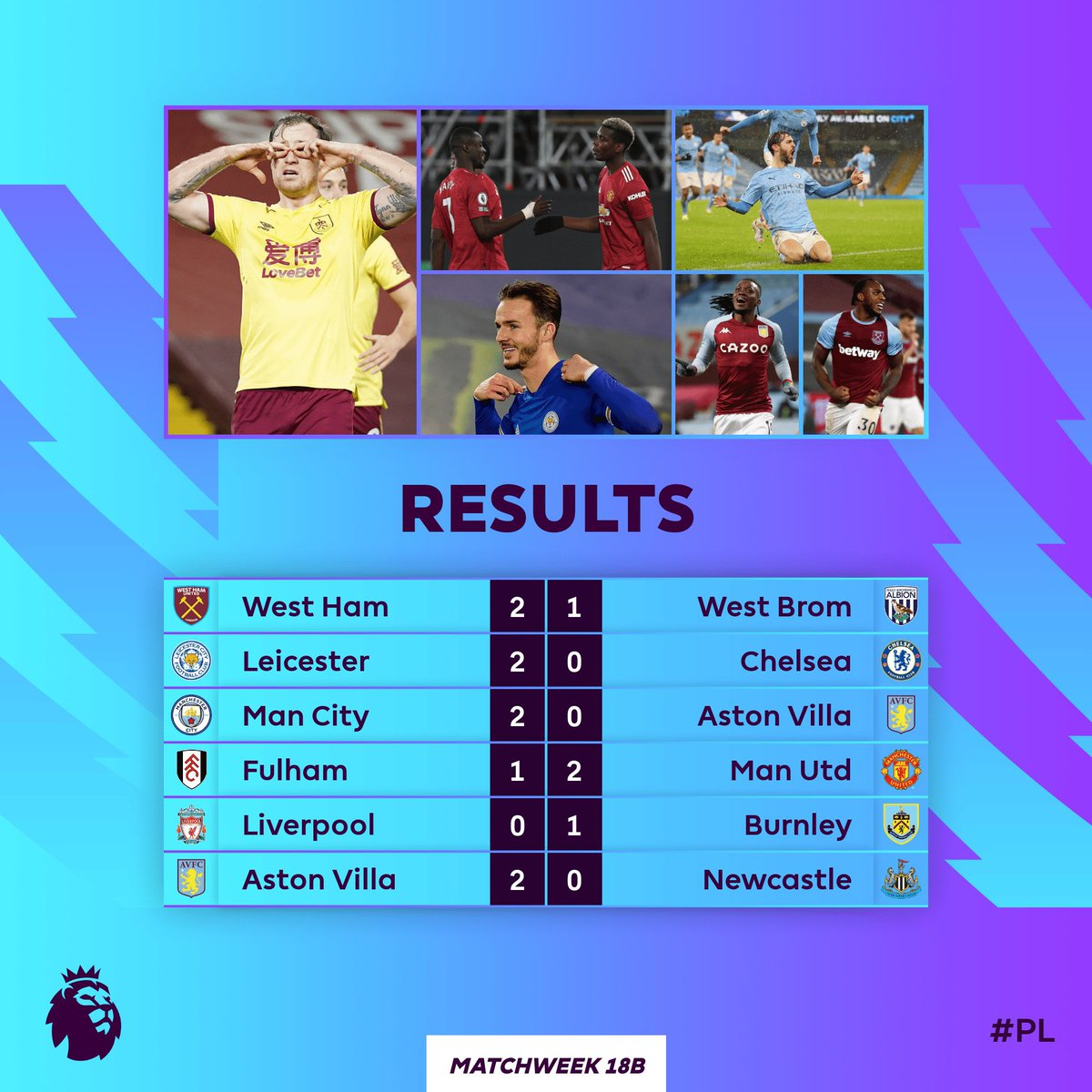 Which result left you like 😳😱🤯? #PL