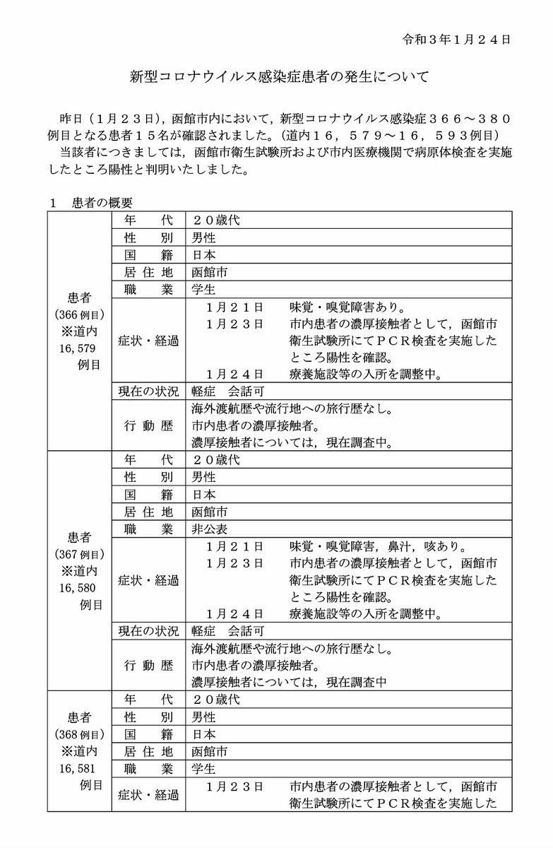 情報 ツイッター 災害 函館