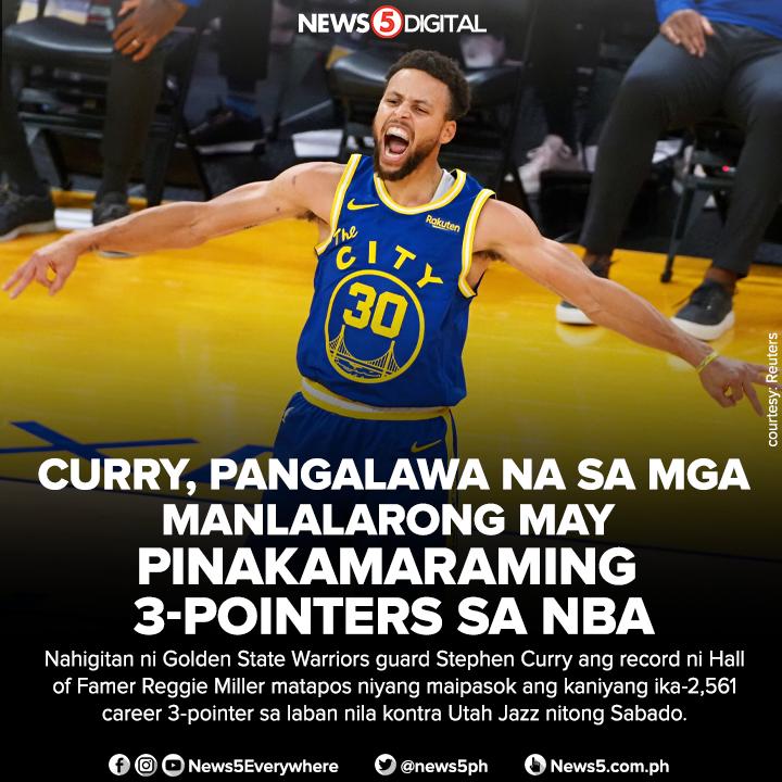 Nasa 411 3-pointers na lang ang kailangan ni Curry para malampasan din ang record ni Hall of Famer Ray Allen—ang may pinakamaraming naitalang 3-pointers sa kasaysayan ng NBA. | via @OneSportsPHL FULL STORY: bit.ly/2Y6w0H5