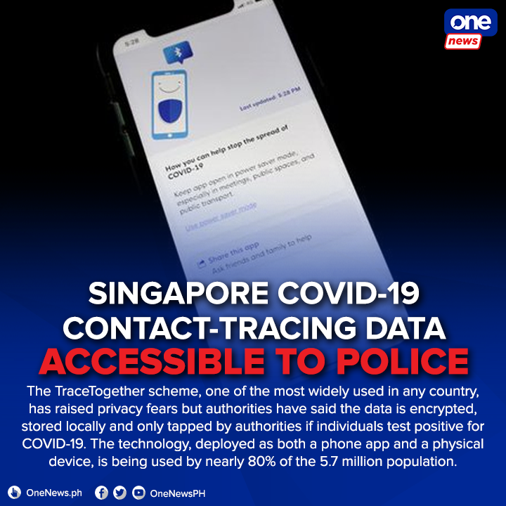 Singapore said its police will be able to use data obtained by its coronavirus contact-tracing technology for criminal investigations, a decision likely to increase privacy concerns around the system. (via @Reuters) FULL STORY (JAN. 4): reut.rs/2Xa0WGe