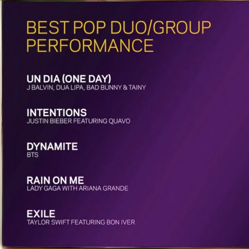 I don't know, but I keep saying it's a total offense that they put 'Rain On Me' and 'Exile' along with these previous ones. It is obvious that this category is theirs... there is simply no way that the others will beat these two, wbk #GRAMMYs ‼️