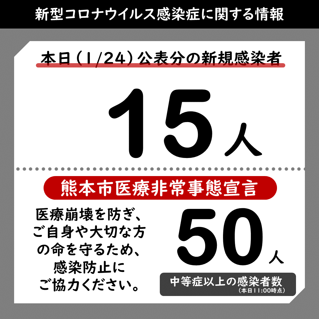 熊本 市 コロナ 感染