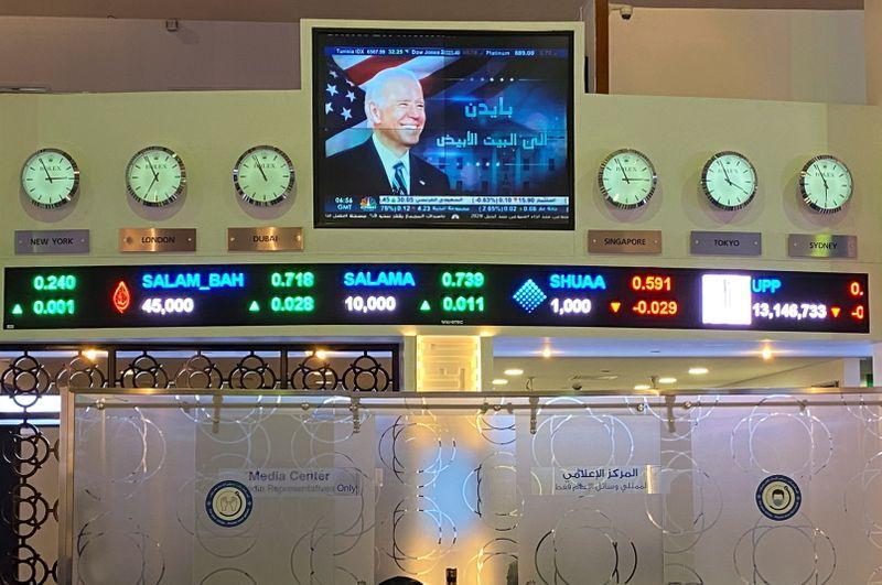 Dubai leads most Gulf markets lower, but Abu Dhabi bucks the trend https://t.co/0FQmS13wwp https://t.co/EmwnPfVZYR