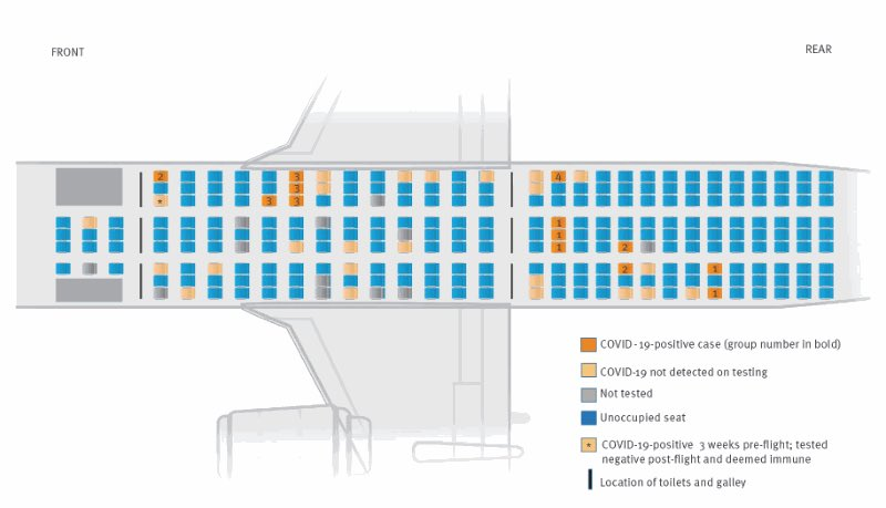 🇮🇪✈️ One flight into Ireland 💺 only 17% of seats filled 🦠 🦠🦠🦠🦠🦠🦠🦠🦠🦠🦠🦠🦠13 cases on board 🦠 🦠🦠🦠🦠🦠🦠🦠🦠🦠🦠🦠🦠🦠🦠🦠🦠🦠🦠🦠🦠🦠🦠🦠🦠🦠🦠🦠🦠🦠🦠🦠🦠🦠🦠🦠🦠🦠🦠🦠🦠🦠🦠🦠 46 further cases 🏥🏥🏥🏥🏥🏥 6 HSE regions impacted eurosurveillance.org/content/10.280…