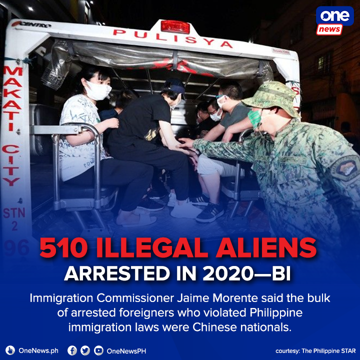 The arrests were significantly lower compared to more than 2,000 in 2019, partly due to the lockdown imposed during the pandemic.