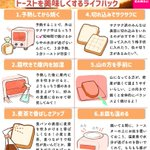 トーストをよく食べる人は是非知っておきたい!トースターで食パンを焼くとき、より美味しくなる方法!