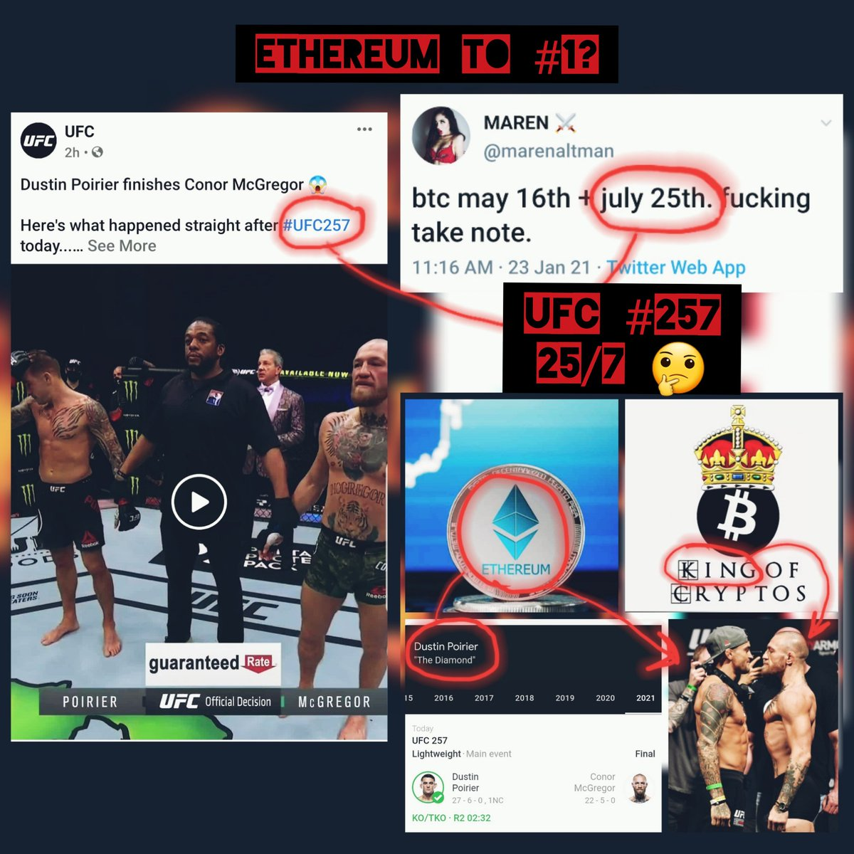 "#Ethereum to ""Knockout"" #Bitcoin & take the #1 Spot this #year???  #UFC257 👁 #July25th (25/7)"