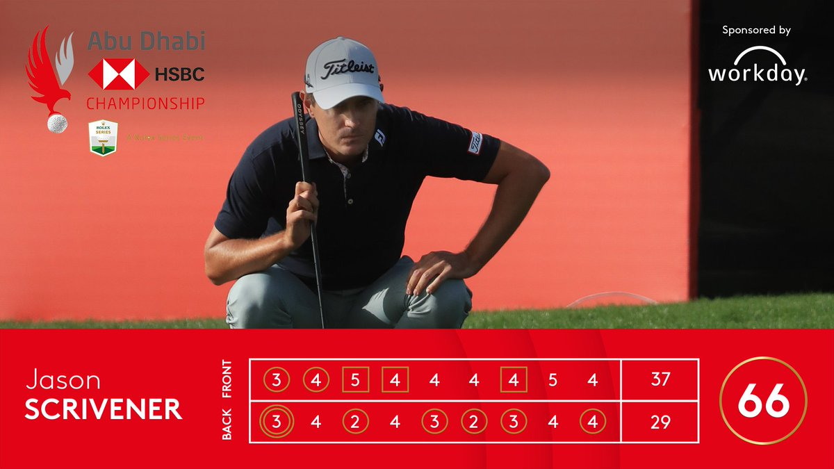 66, you beaut @ScrivJ ✍️  #ADGolfChamps #RolexSeries