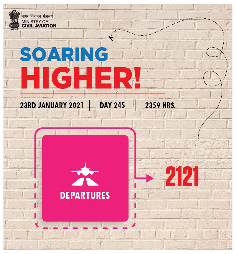 India soaring higher!  2121 flight departures took place across the country on 23rd January. Aviation operations continue to soar! #SabUdenSabJuden #IndiaFliesHigh