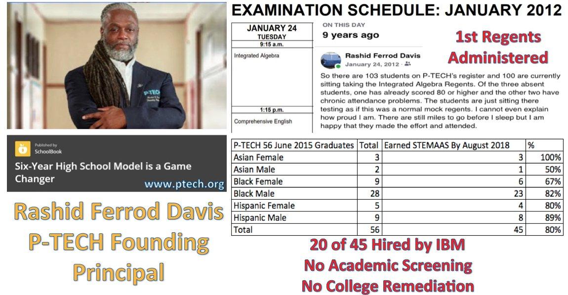 #otd Jan2411 1st Regents June262015 1st High School Grads Fall 2015 1st IBM Hires #ptech #weareptech @rashidfdavis #sundayvibes @CRAguh @teachcardona @ianrosenblum @JohnBKing #edchat #edtech @nycfuture @MDRC_News @jbowlesnyc @DegreesNYC #stem Degrees Earned @CUNY @CityTechNews