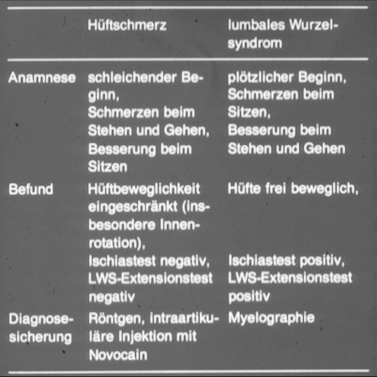 🤓Differentialdiagnose #Hüftschmerz vs. lumbales #Wurzelsyndrom-Differential diagnosis #hippain vs. #lumbar root nerve disorder  Credit: Dr A. Koulousakis  #chronischeschmerzen #rückenschmerzen #neurochirurgie #funktionelleneurochirurgie #FBSS #backpain #chronicpain #neurosurgery