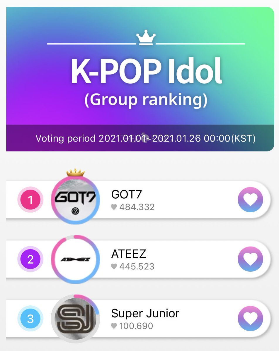 [🗳] THEKKING   Now SMA is finally over we can fully focus on these polls which are ending in 24 hours as well!   Let's get ATEEZ a Times Square ad by getting them to #1 in the K-POP Idol ranking and let's increase the gap in the other poll!   #ATEEZ #에이티즈 @ATEEZofficial