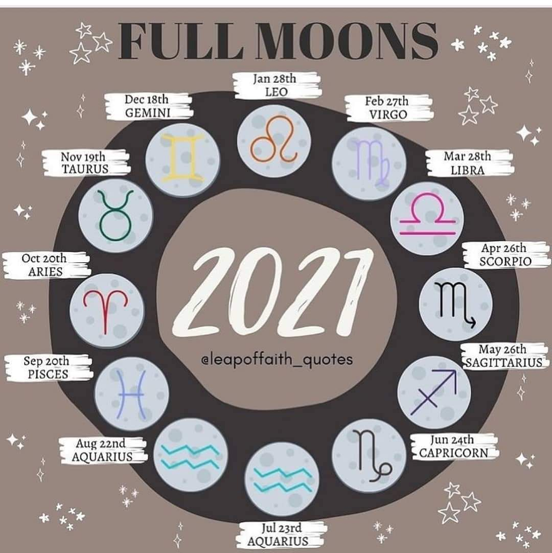 Orientation in full moonS for 2021. #astrology #zodiac #fullmoon #year2021