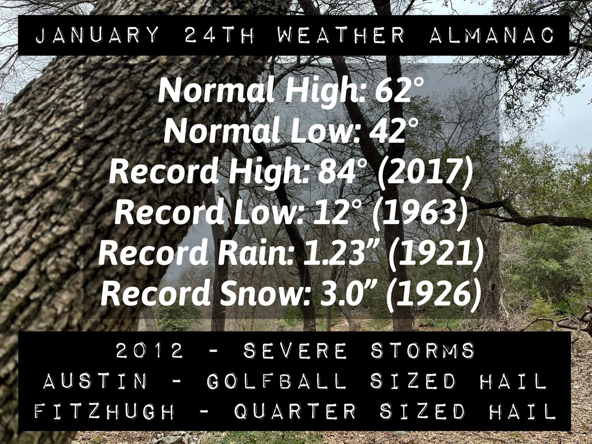 🗓 January 24th Weather Almanac-  In 2012, a severe weather outbreak began on January 24th and continued into the 25th with large hail & several weak🌪.  #WeatherAlmanac #OnThisDay #OTD #WeatherHistory #January24 #AustinWeather #atxwx #atx