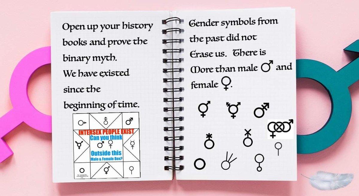 #Science #history #Intersex #Transgender #Nonbinary #genderneutral #HumanRights