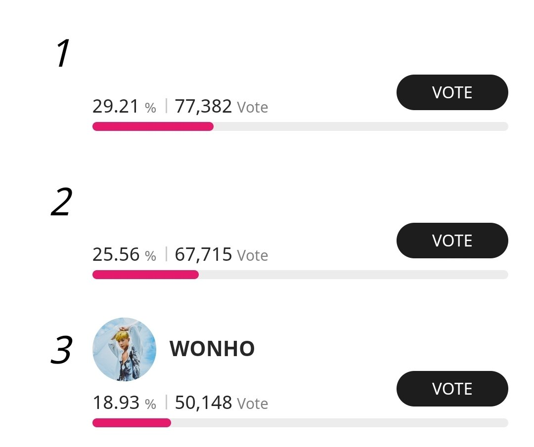 ‼️ATTENTION WENEES‼️  TTA will end later at 12am kst. We only have 23 hours to vote! WONHO is currently 3rd in UK poll. You can get free 4 tickets but you can also purchase coupons through idol champ.  🖇️   @official__wonho #WONHO #원호