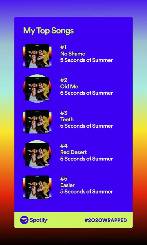 These were the songs I had on repeat last year. What were yours? 🎶🎧😍 #2020Wrapped #spotifywrapped   #5SOS #5SecondsOfSummer @Luke5SOS @Michael5SOS @Ashton5SOS @Calum5SOS ❤️