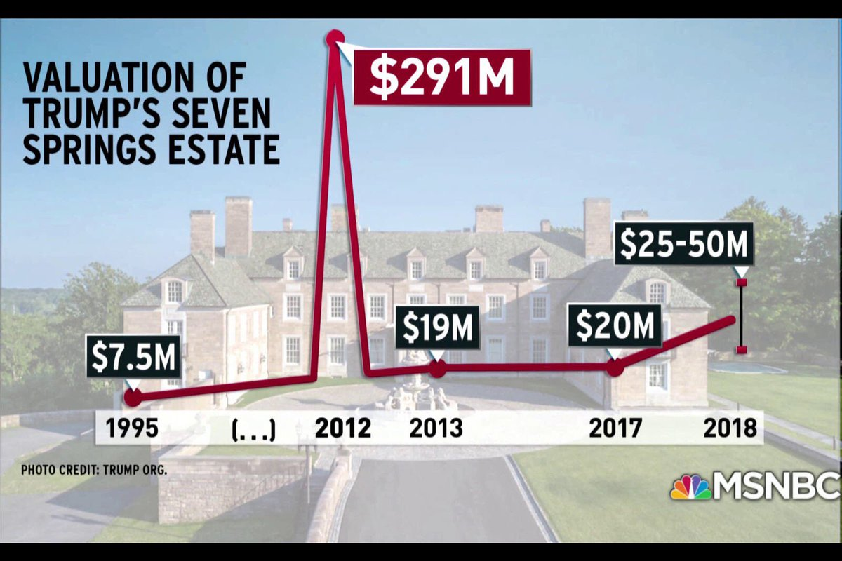 @4YrsToday Campaign finance violations.  Obstruction of Justice.  Tax fraud. …   The Manhattan district attorney's office is investigating President* Trump's Westchester, N.Y., Seven Springs estate as part of its criminal probe.   #TickTock