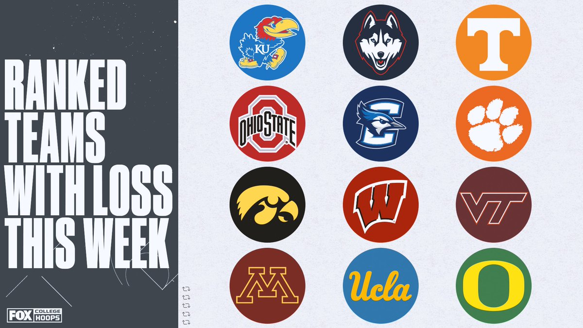 12 ranked teams lost this week 😬 Which team do you think will drop the most in the rankings?